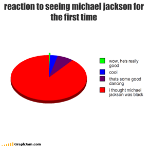 reaction to seeing michael jackson for the first time