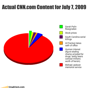 Actual CNN.com Content for July 7, 2009