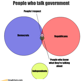 People who talk government