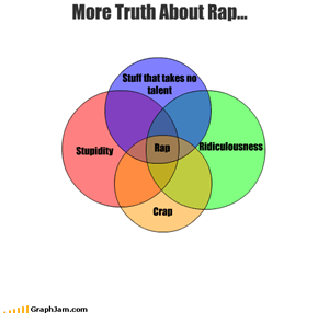More Truth About Rap...