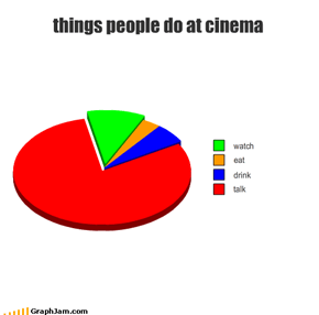 things people do at cinema