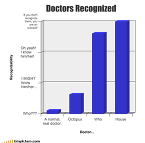 Doctors Recognized