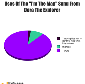 "Uses Of The ""I'm The Map"" Song From Dora The Explorer"