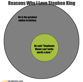 Reasons Why I Love Stephen King