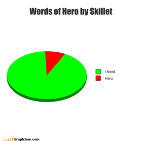 Words of Hero by Skillet
