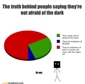 The truth behind people saying they're not afraid of the dark