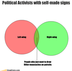 Political Activists with self-made signs