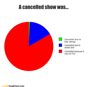 A cancelled show was...