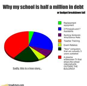 Why my school is half a million in debt
