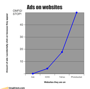 Ads on websites