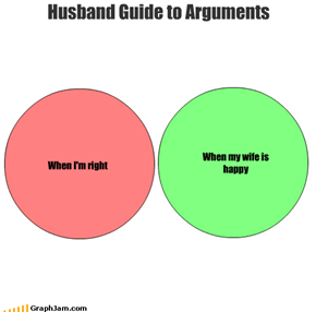 Husband Guide to Arguments