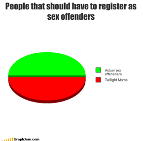 People that should have to register as sex offenders