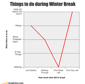 Things to do during Winter Break