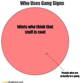 Who Uses Gang Signs
