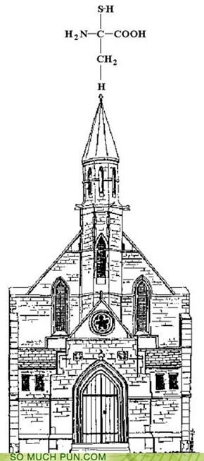 Cysteine Chapel
