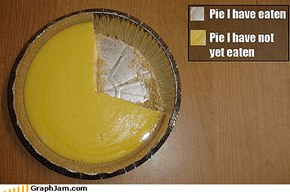 The Simplest Pie Graph Ever