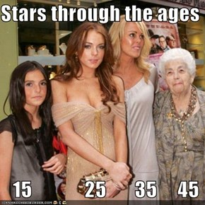 Stars through the ages     15             25       35     45