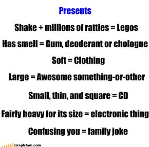 Spoiler Alert: Present Contents
