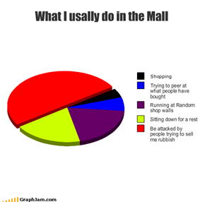 What I usally do in the Mall