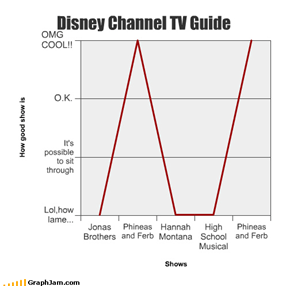 Disney Channel TV Guide