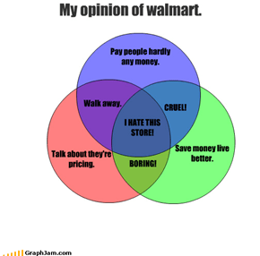 My opinion of walmart.