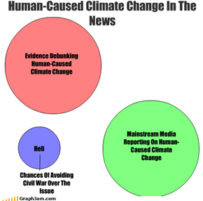 Human-Caused Climate Change In The News