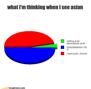 what i'm thinking when i see asian