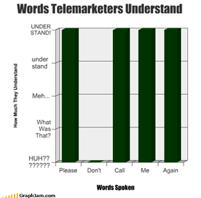 Words Telemarketers Understand