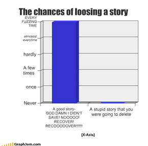 The chances of loosing a story