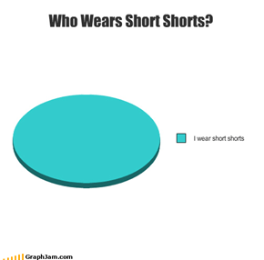 Who Wears Short Shorts?