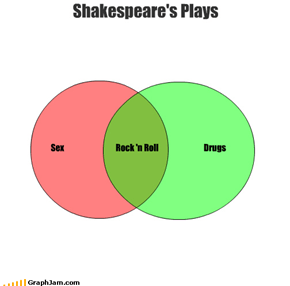 Sex                                Rock 'n Roll                            Drugs                                Shakespeare's Plays