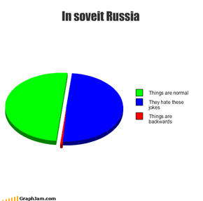 In soveit Russia