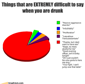 Things that are EXTREMLY difficult to say when you are drunk