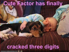 Cute Factor has finally  cracked three digits