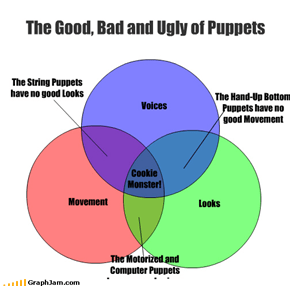 The Good, Bad and Ugly of Puppets