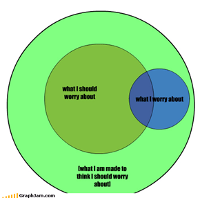 what I should worry about [what I am made to think I should worry about]  what I worry about