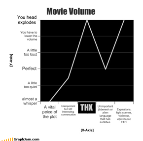 Movie Volume You head explodes THX