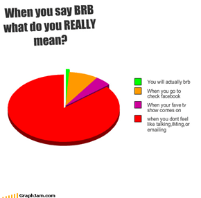 When you say BRB what do you REALLY mean?