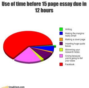 Use of time before 15 page essay due in 12 hours