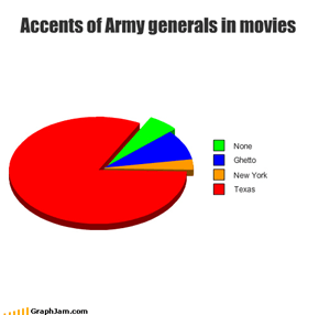 Accents of Army generals in movies