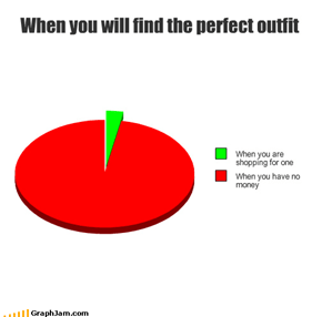 When you will find the perfect outfit