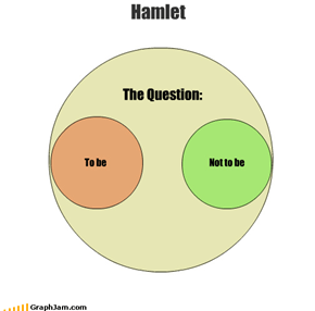 To be Not to be Hamlet The Question: