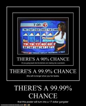 THERE'S A 99.99% CHANCE