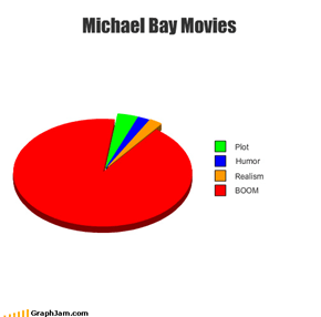Michael Bay Movies