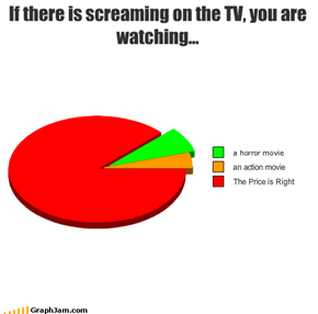 If there is screaming on the TV, you are watching...