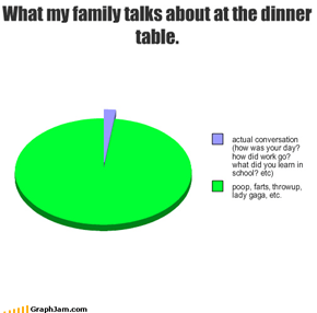 What my family talks about at the dinner table.