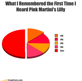 What I Remembered the First Time I Heard Pink Martini's Lilly