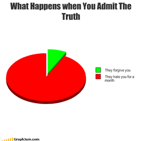 What Happens when You Admit The Truth