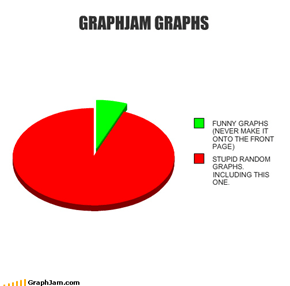 GRAPHJAM GRAPHS