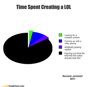 Time Spent Creating a LOL Moccasin...seriously? WTF?